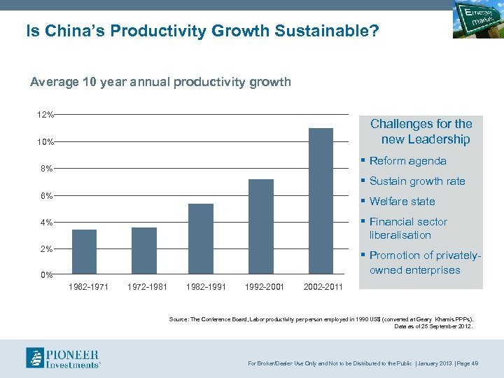 Is China's Productivity Growth Sustainable? Average 10 year annual productivity growth 12% Challenges for