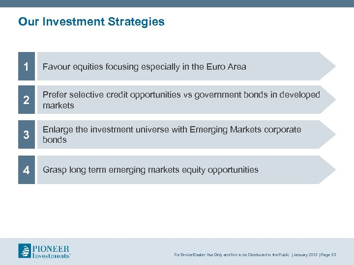 Our Investment Strategies 1 Favour equities focusing especially in the Euro Area 2 Prefer