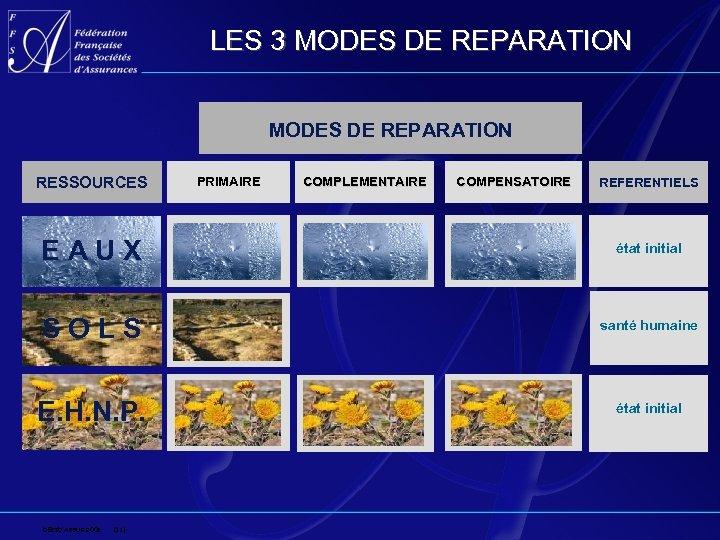 LES 3 MODES DE REPARATION RESSOURCES PRIMAIRE COMPLEMENTAIRE COMPENSATOIRE REFERENTIELS E A U X