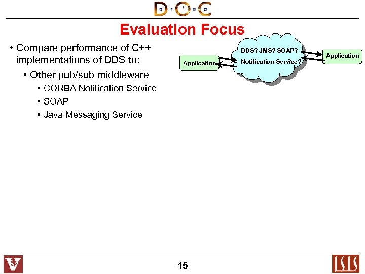Evaluation Focus • Compare performance of C++ implementations of DDS to: • Other pub/sub