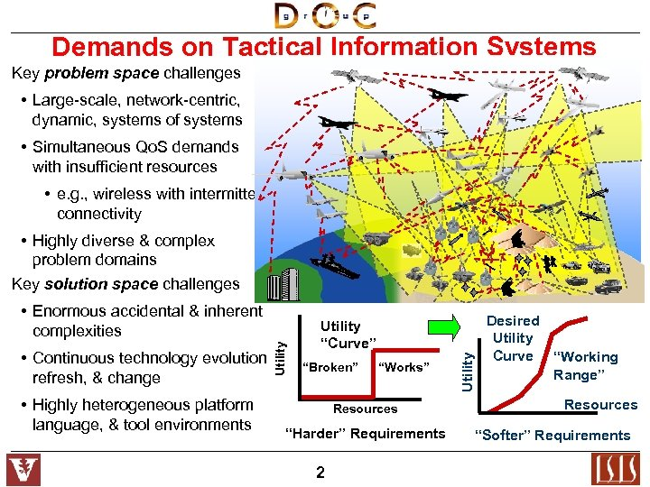 Demands on Tactical Information Systems Key problem space challenges • Large-scale, network-centric, dynamic, systems