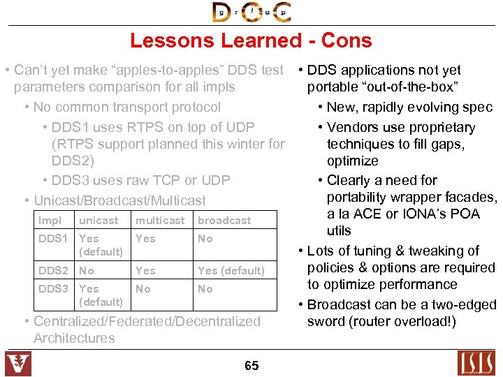 "Lessons Learned - Cons • Can't yet make ""apples-to-apples"" DDS test • DDS applications"