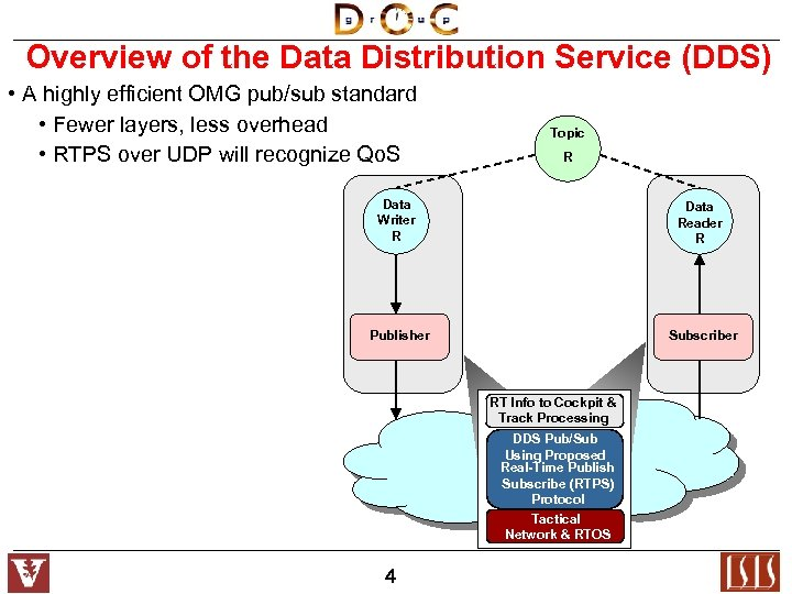 Overview of the Data Distribution Service (DDS) • A highly efficient OMG pub/sub standard