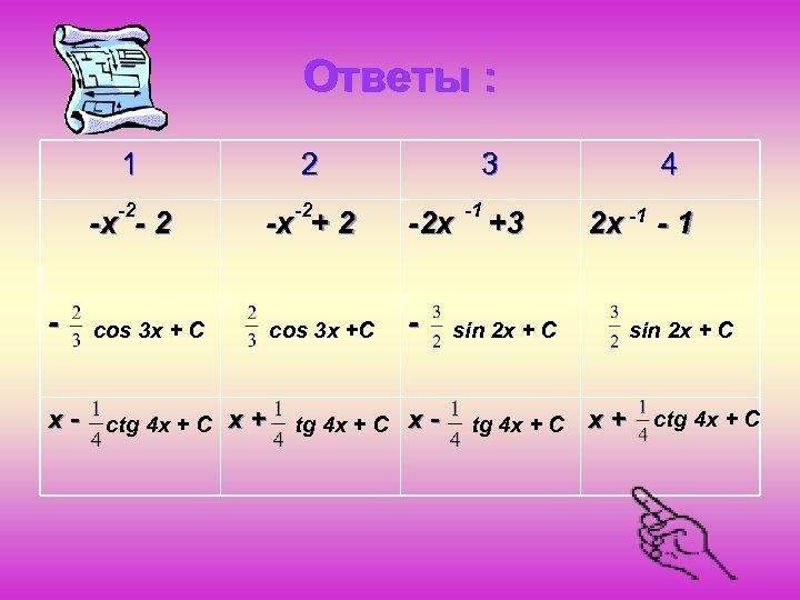 Ответы : 1 -2 2 -2 3 -x - 2 - -x + 2