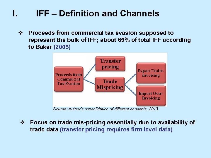 I. IFF – Definition and Channels v Proceeds from commercial tax evasion supposed to
