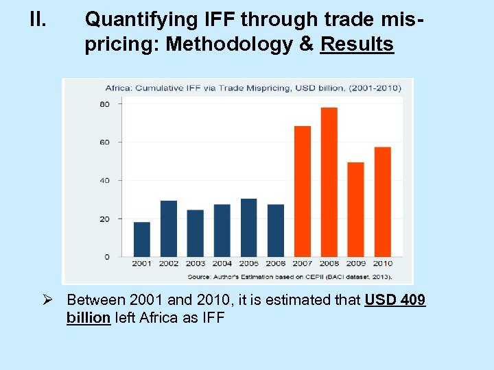 II. Quantifying IFF through trade mispricing: Methodology & Results Ø Between 2001 and 2010,