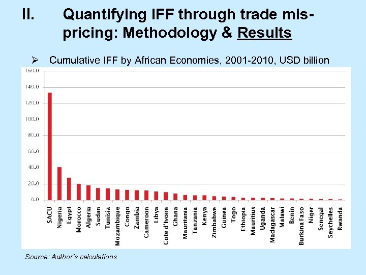 II. Quantifying IFF through trade mispricing: Methodology & Results Ø Cumulative IFF by African