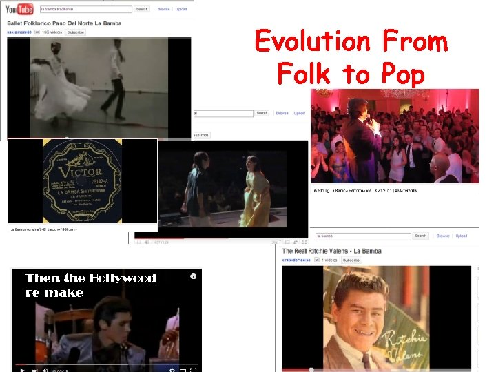 Evolution From Folk to Pop Then the Hollywood re-make
