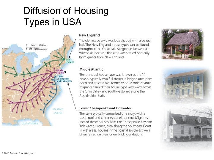 Diffusion of Housing Types in USA
