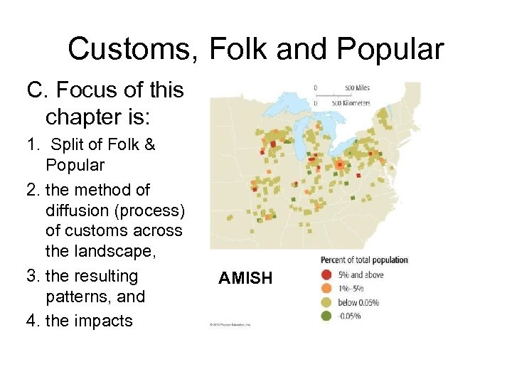 Customs, Folk and Popular C. Focus of this chapter is: 1. Split of Folk