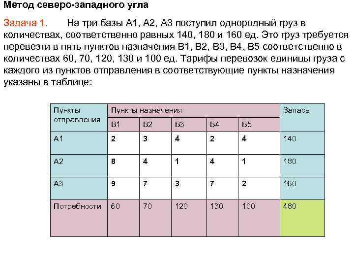 Метод северо-западного угла Задача 1. На три базы A 1, A 2, A 3