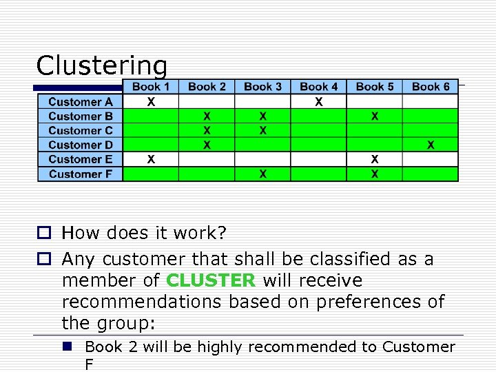 Clustering o How does it work? o Any customer that shall be classified as