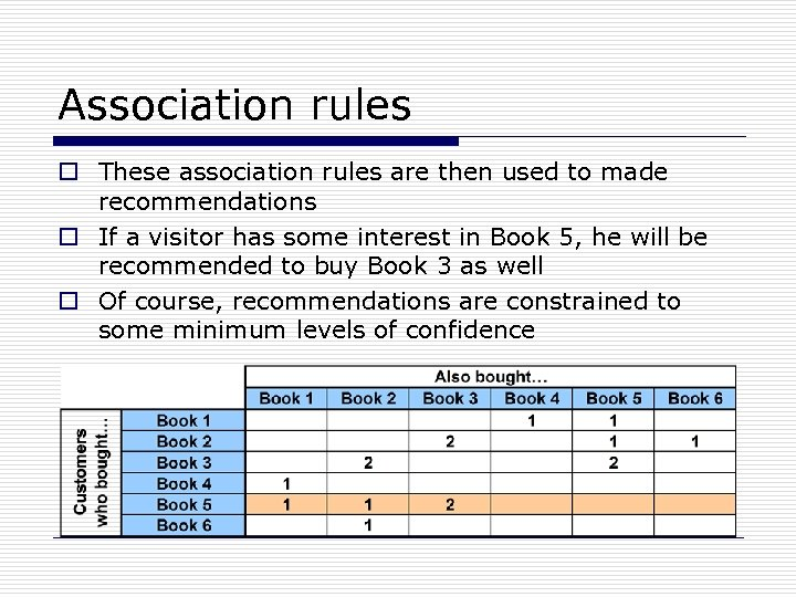 Association rules o These association rules are then used to made recommendations o If