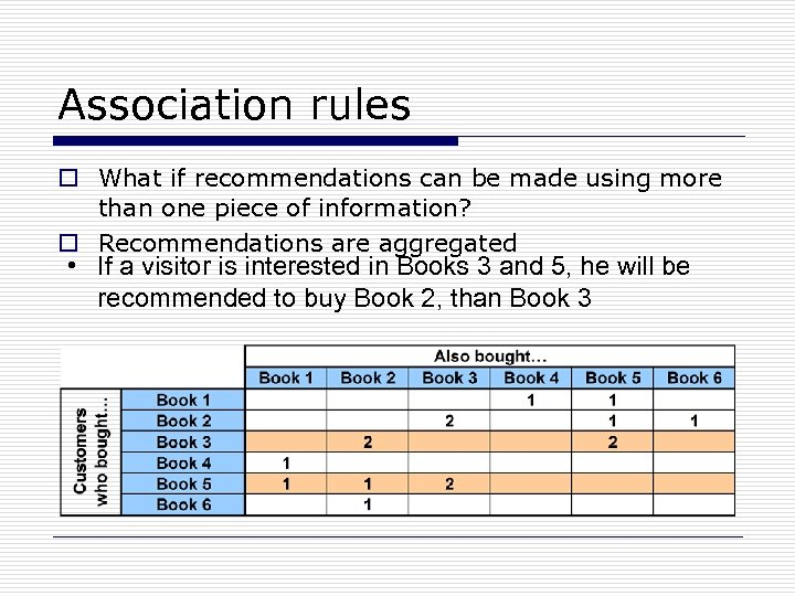 Association rules o What if recommendations can be made using more than one piece