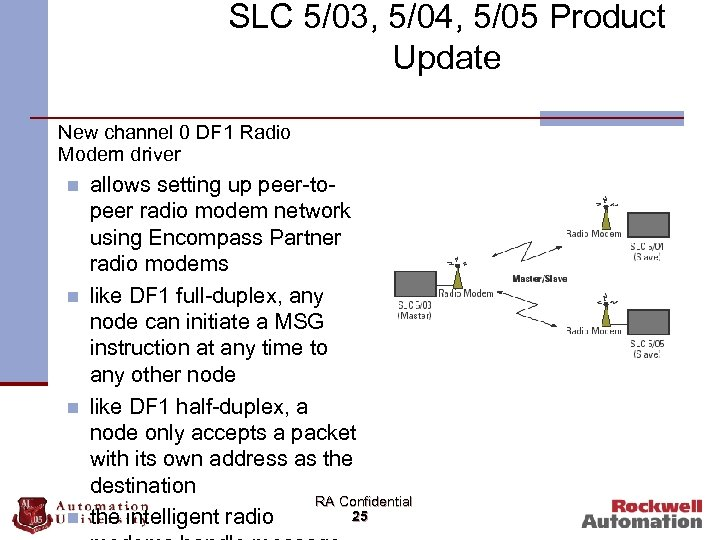 SLC 5/03, 5/04, 5/05 Product Update New channel 0 DF 1 Radio Modem driver