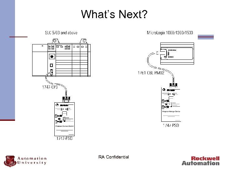 What's Next? RA Confidential
