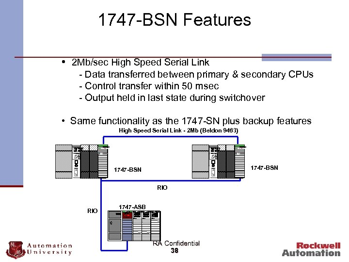 1747 -BSN Features • 2 Mb/sec High Speed Serial Link - Data transferred between
