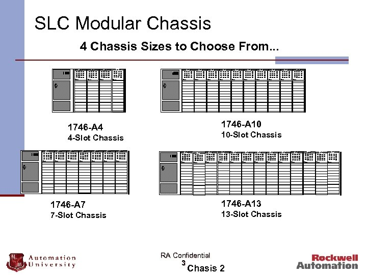 SLC Modular Chassis 4 Chassis Sizes to Choose From. . . OUTPUT OUTPUT OUTPUT