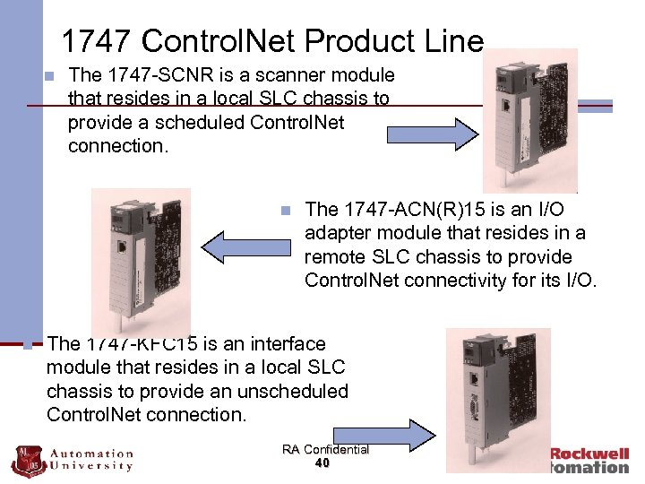 1747 Control. Net Product Line n The 1747 -SCNR is a scanner module that