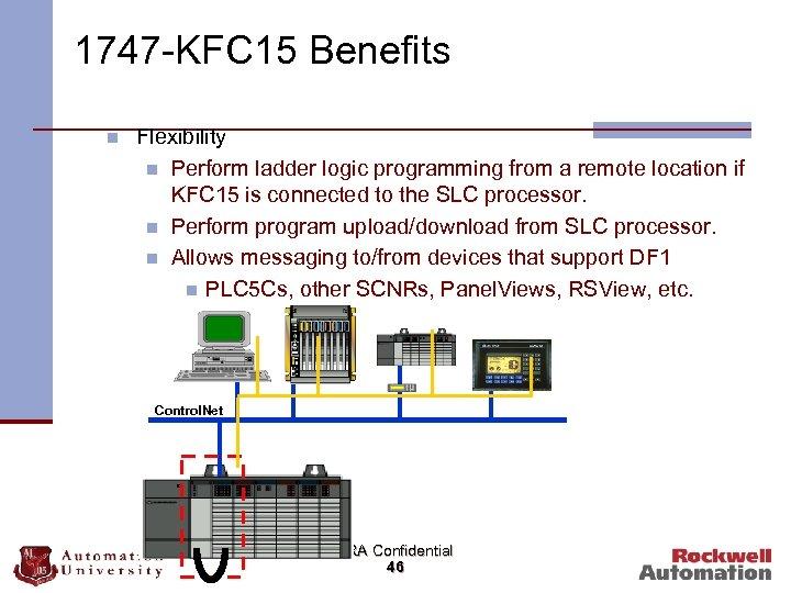 1747 -KFC 15 Benefits n Flexibility n Perform ladder logic programming from a remote