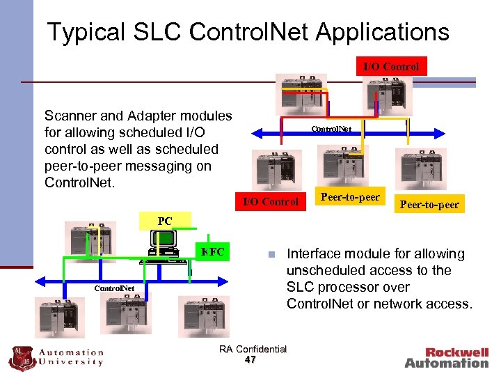 Typical SLC Control. Net Applications I/O Control n Scanner and Adapter modules for allowing