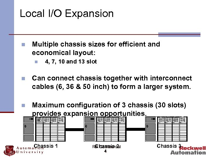 Local I/O Expansion n Multiple chassis sizes for efficient and economical layout: 4, 7,