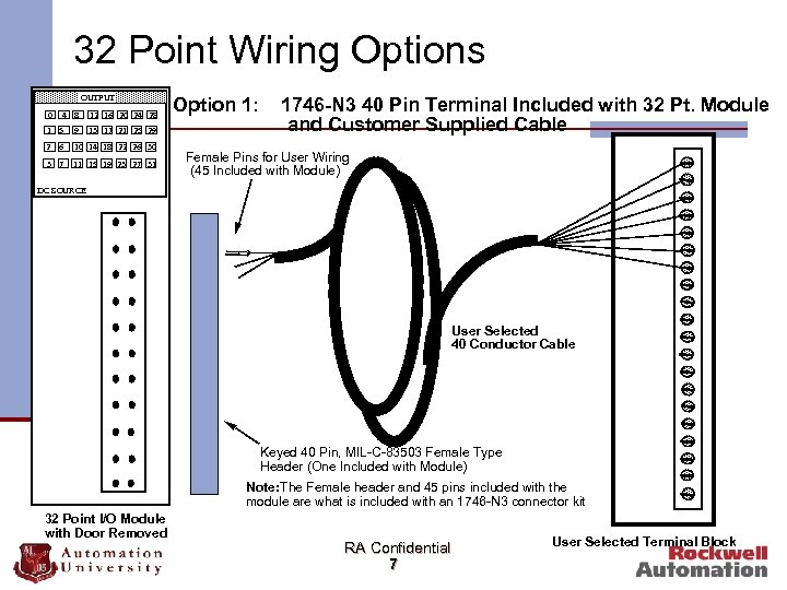 32 Point Wiring Options OUTPUT 0 4 8 12 16 20 24 28 1
