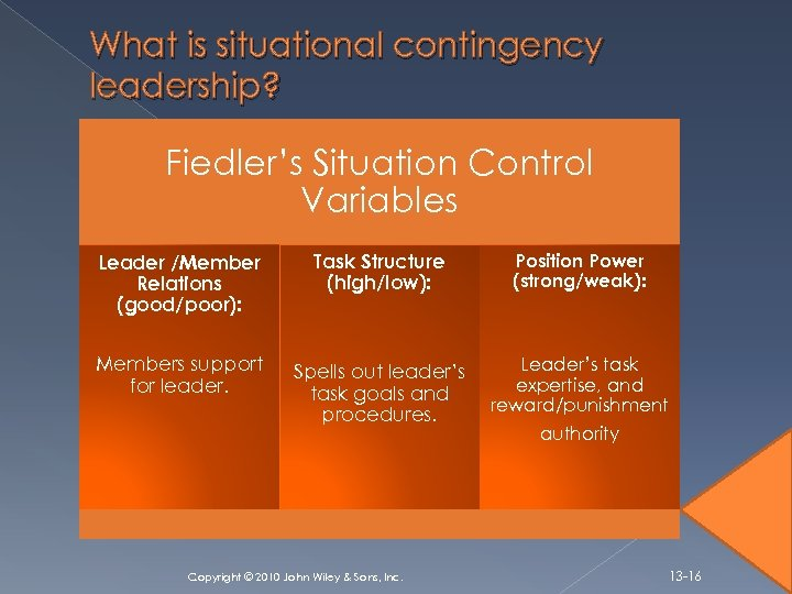 What is situational contingency leadership? Fiedler's Situation Control Variables Leader /Member Relations (good/poor): Task