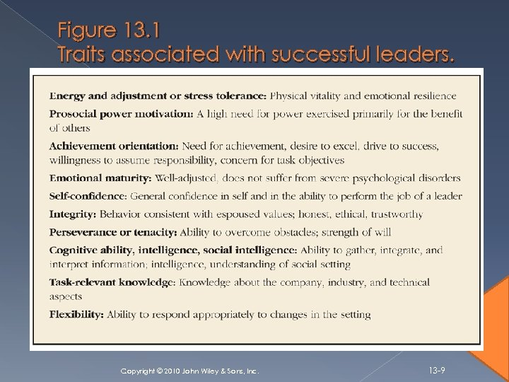 Figure 13. 1 Traits associated with successful leaders. Copyright © 2010 John Wiley &