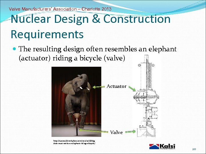 Valve Manufacturers' Association – Charlotte 2013 Nuclear Design & Construction Requirements The resulting design