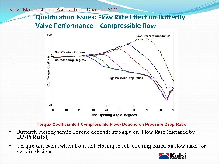 Valve Manufacturers' Association – Charlotte 2013 Qualification Issues: Flow Rate Effect on Butterfly Valve