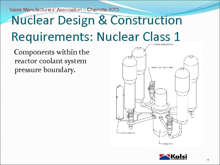 Valve Manufacturers' Association – Charlotte 2013 Nuclear Design & Construction Requirements: Nuclear Class 1