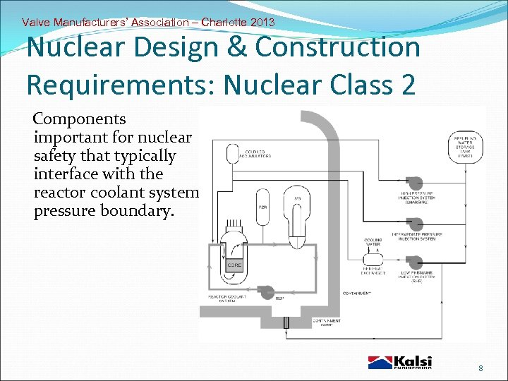 Valve Manufacturers' Association – Charlotte 2013 Nuclear Design & Construction Requirements: Nuclear Class 2