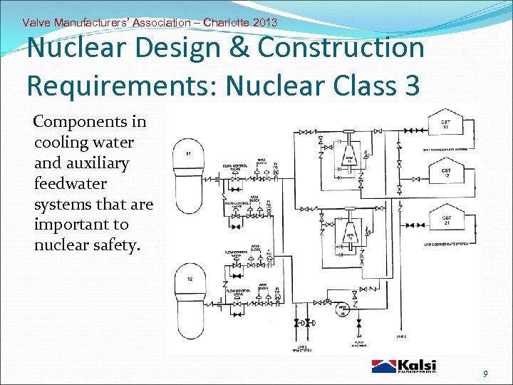 Valve Manufacturers' Association – Charlotte 2013 Nuclear Design & Construction Requirements: Nuclear Class 3
