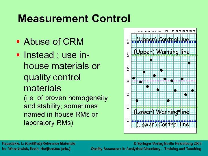 Measurement Control 18 17 16 15 14 13 12 11 10 9 8 7