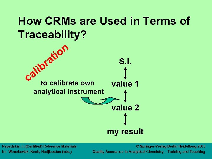 How CRMs are Used in Terms of Traceability? ra b on ti li a