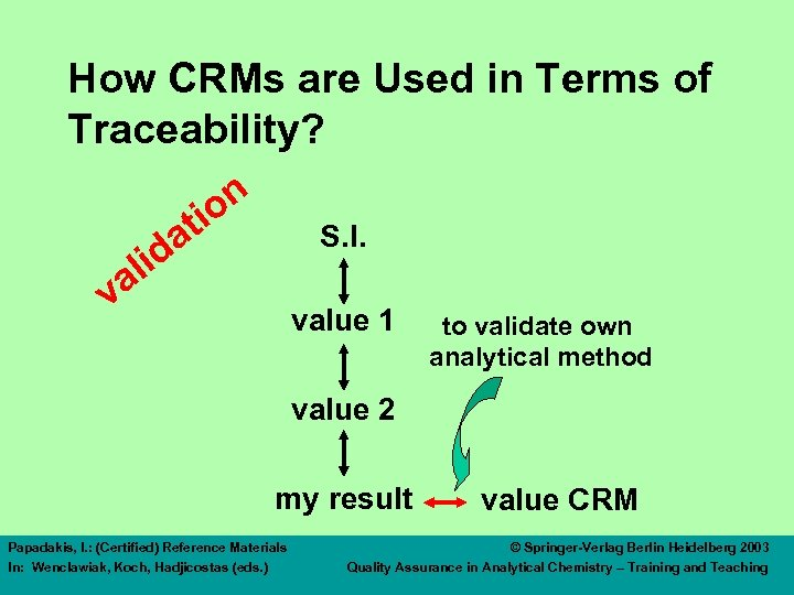 How CRMs are Used in Terms of Traceability? da li on ti S. I.