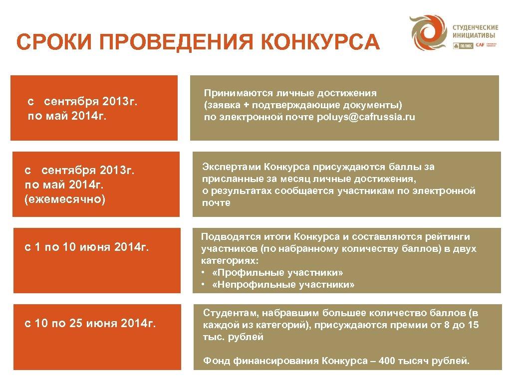 СРОКИ ПРОВЕДЕНИЯ КОНКУРСА с сентября 2013 г. по май 2014 г. Принимаются личные достижения