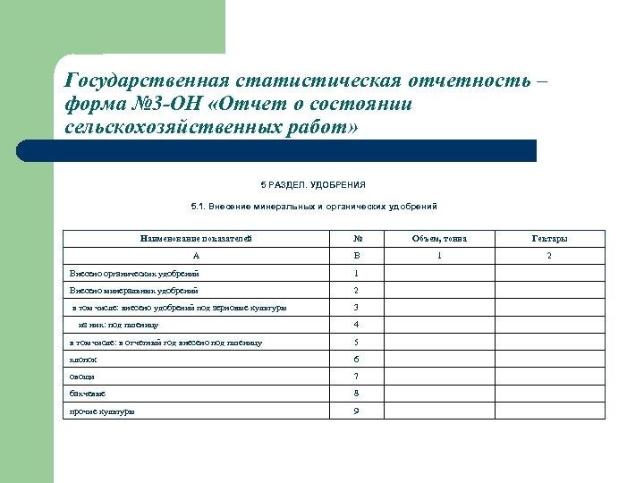 Государственная статистическая отчетность – форма № 3 -OH «Отчет о состоянии сельскохозяйственных работ» 5