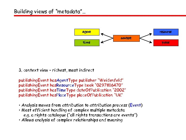 "Building views of ""metadata""… agent time resource context 3. context view – richest, most"