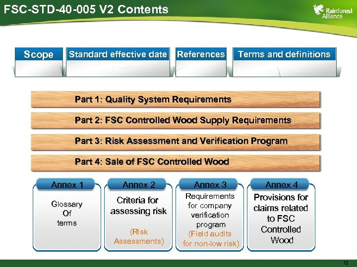 FSC-STD-40 -005 V 2 Contents Scope Standard effective date References Terms and definitions Part