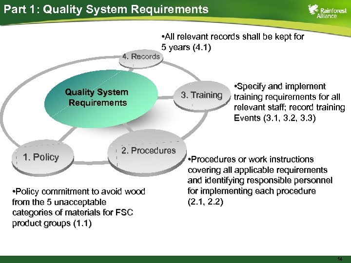 Part 1: Quality System Requirements 4. Records • All relevant records shall be kept