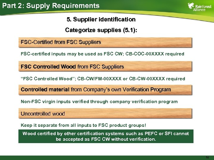 Part 2: Supply Requirements 5. Supplier identification Categorize supplies (5. 1): FSC-Certified from FSC