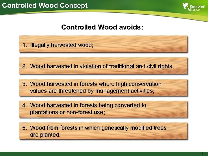 Controlled Wood Concept Controlled Wood avoids: 1. Illegally harvested wood; 2. Wood harvested in