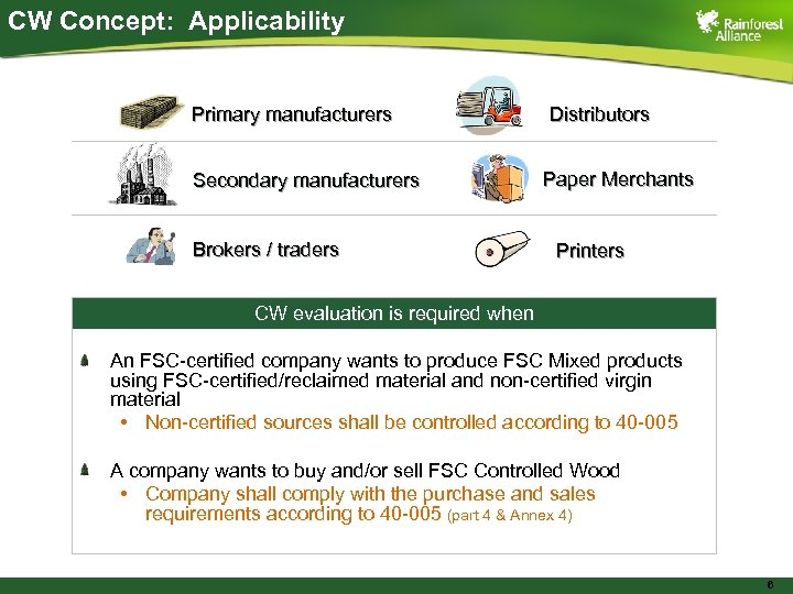 CW Concept: Applicability Primary manufacturers Secondary manufacturers Brokers / traders Distributors Paper Merchants Printers