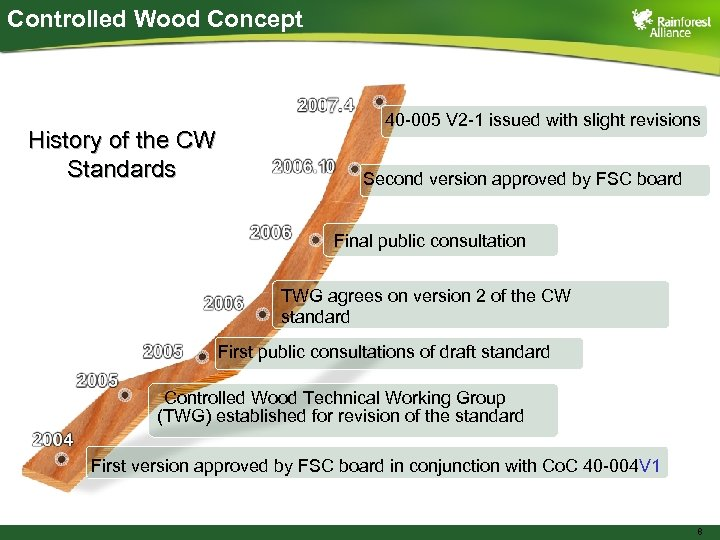 Controlled Wood Concept History of the CW Standards 40 -005 V 2 -1 issued