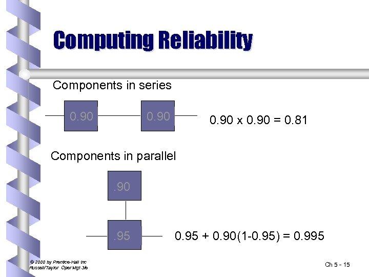 Computing Reliability Components in series 0. 90 x 0. 90 = 0. 81 Components
