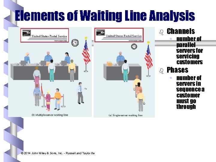 Elements of Waiting Line Analysis b b © 2014 John Wiley & Sons, Inc.