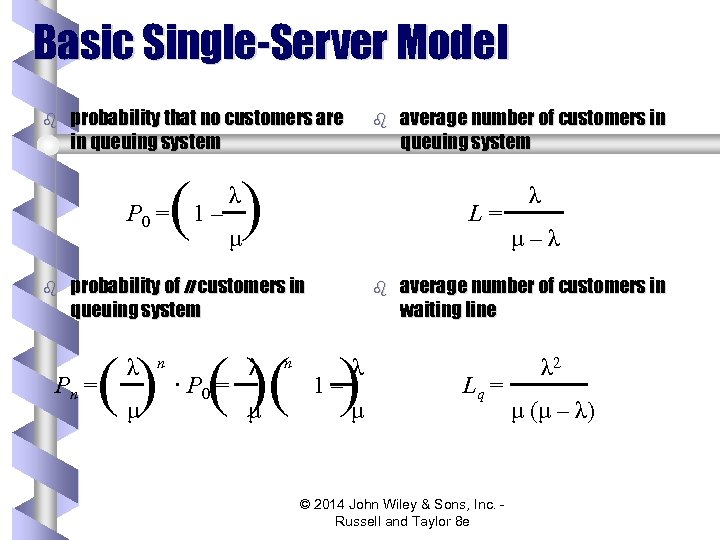 Basic Single-Server Model b probability that no customers are in queuing system b (