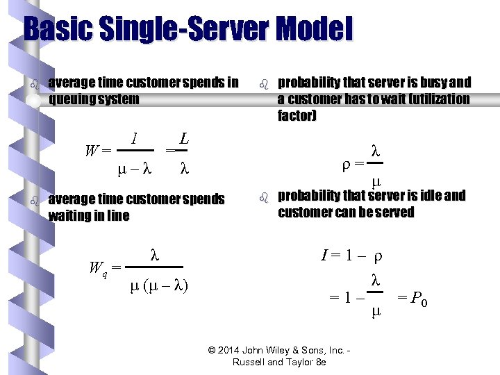 Basic Single-Server Model b average time customer spends in queuing system W= b 1